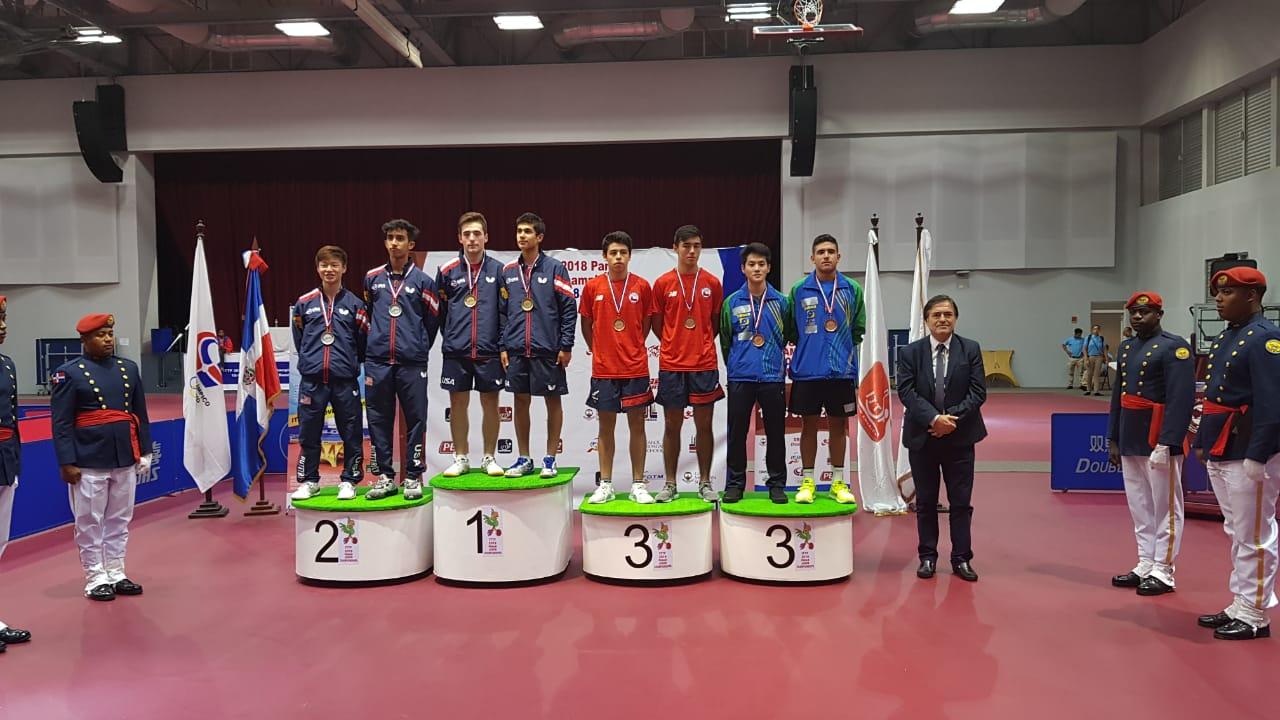 a9bb770ca Con tres medallas de Bronce Chile se despide del Campeonato Panamericano  Juvenil que se realizó en Santo Domingo – República Dominicana.