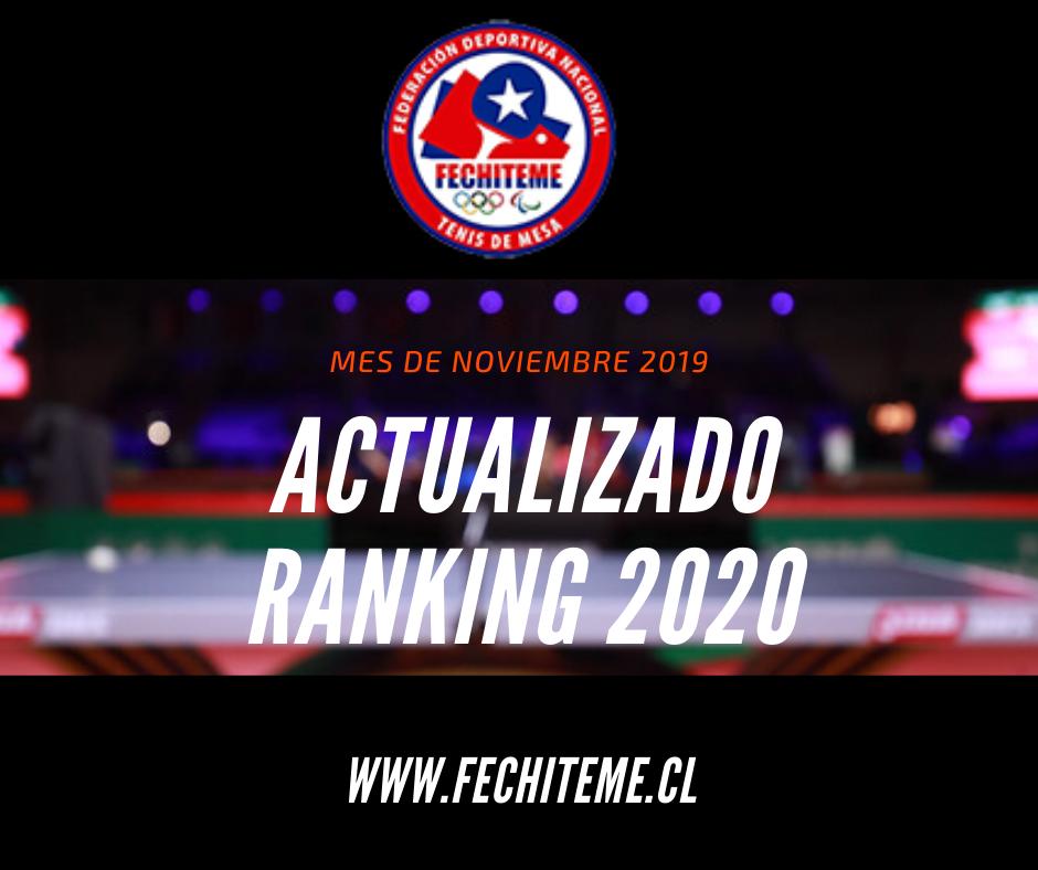 RANKING  NACIONAL FECHITEME 2020, ACTUALIZADO.